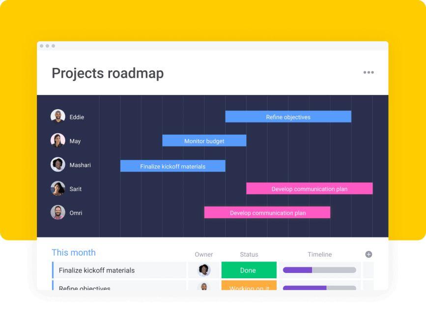 Screenshot of the monday.com product backlog roadmap UI