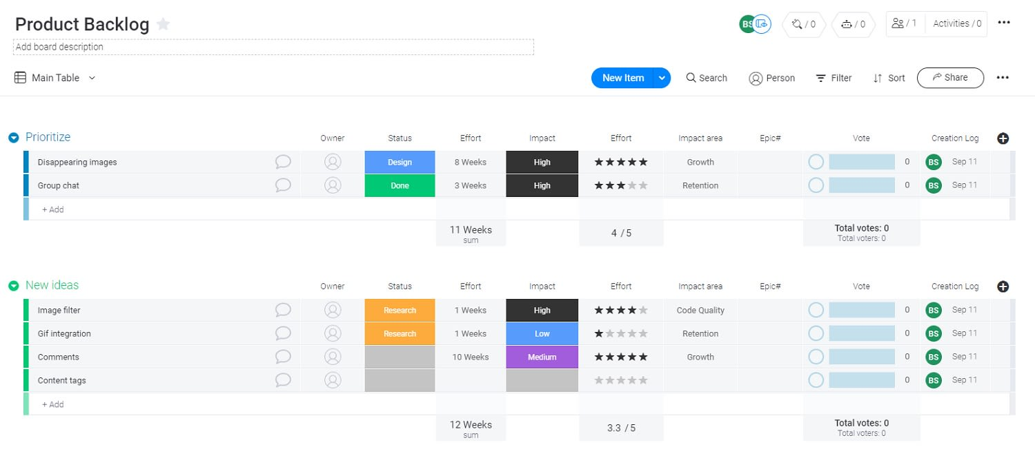 Product backlog example in monday UI.