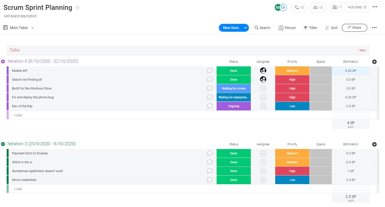 An example of a scrum sprint planning template