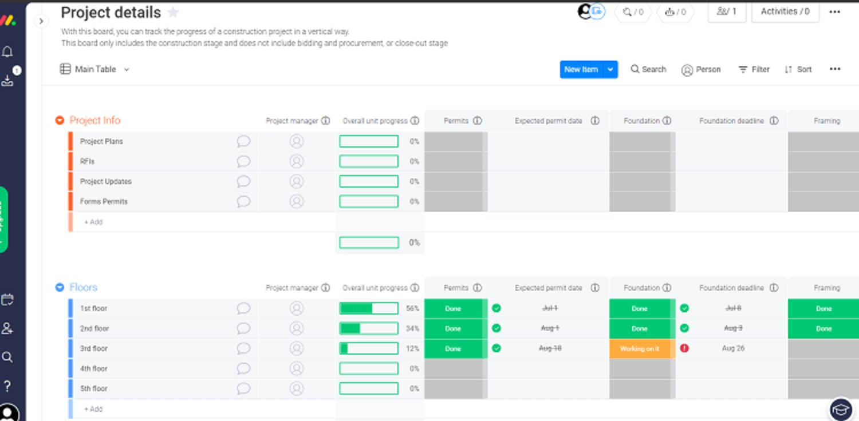 Screenshot of Scrum Sprint planning monday UI