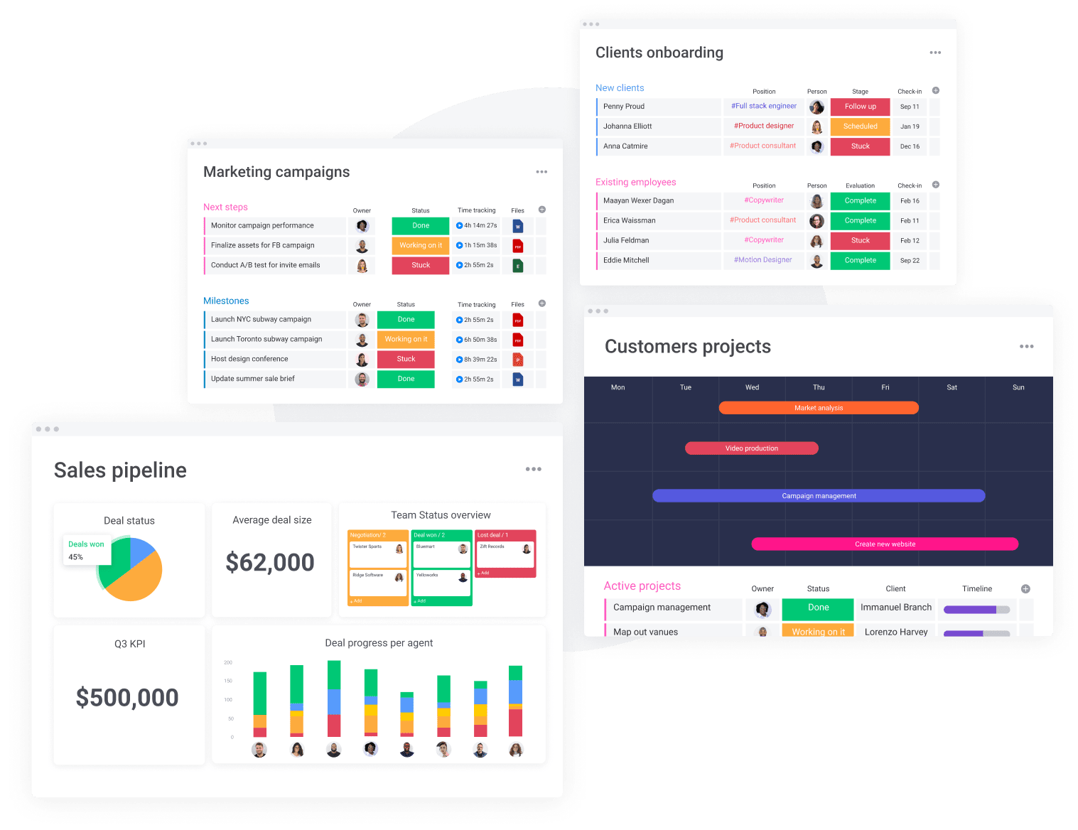 Various CRM dashboards on monday.com