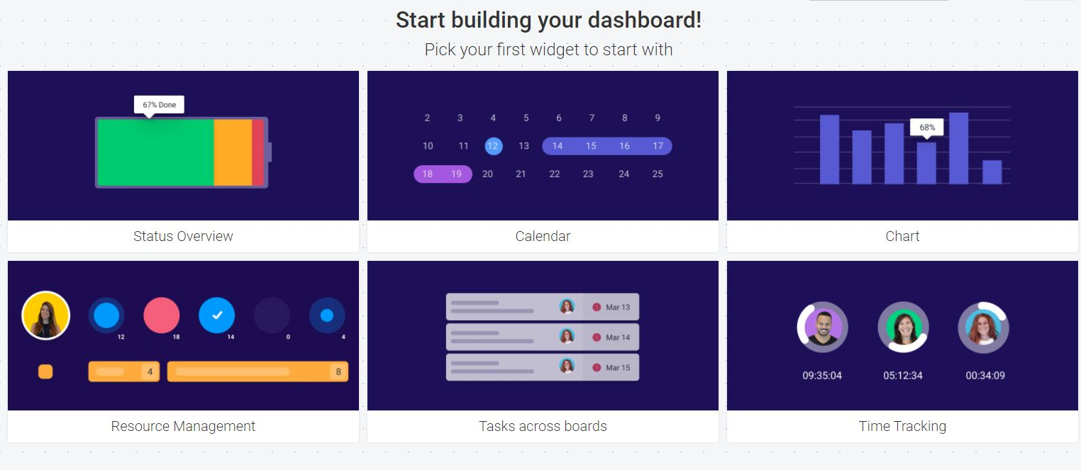 Screenshot of creating a new reporting dashboard in the monday UI.