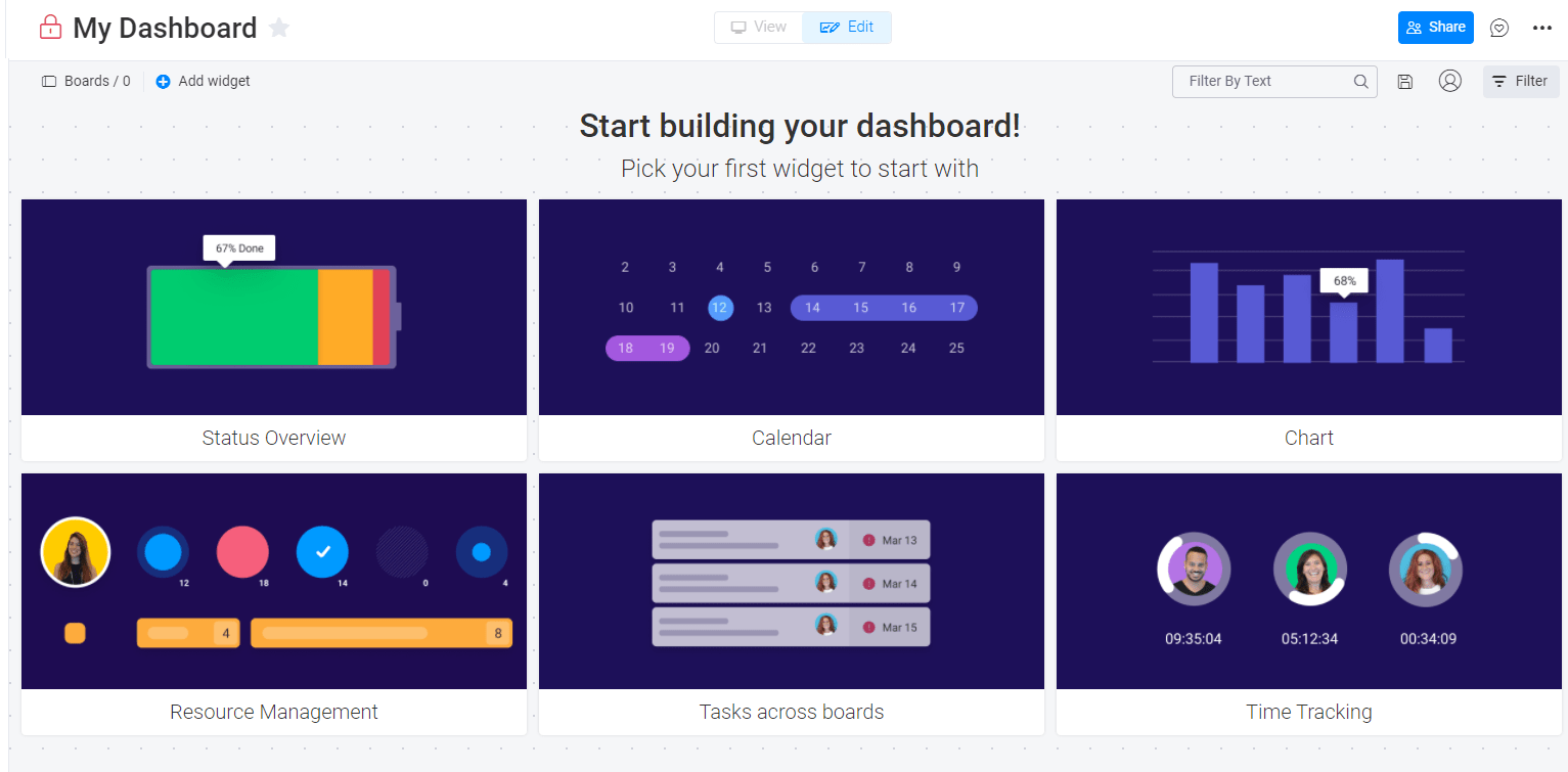 New project dashboard in monday UI