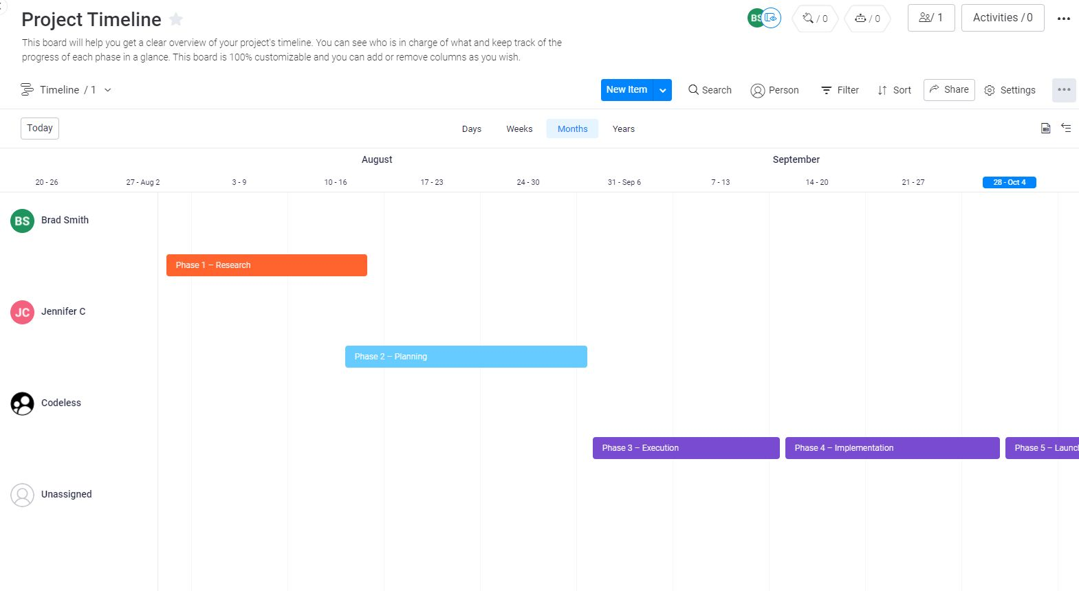 Screenshot of the monday project timeline view UI