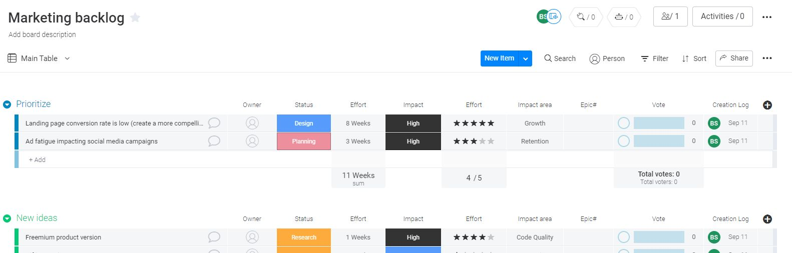 Screenshot of monday monday marketing backlog UI