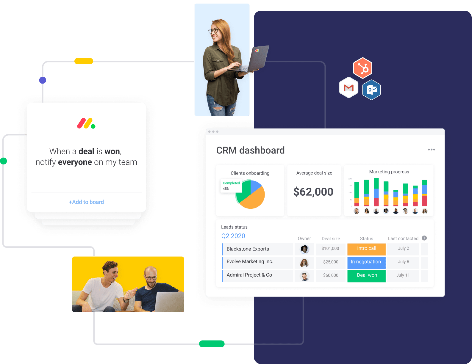 monday.com crm dashboard overview