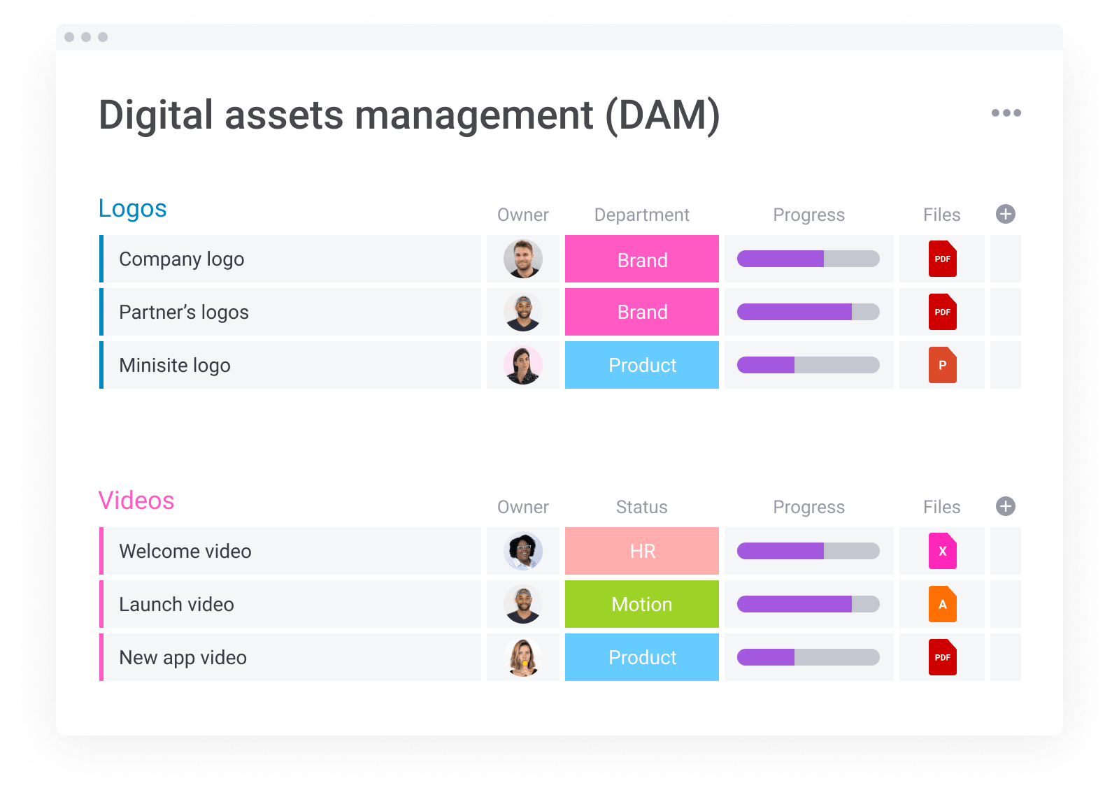 Creative brief template: Digital asset management