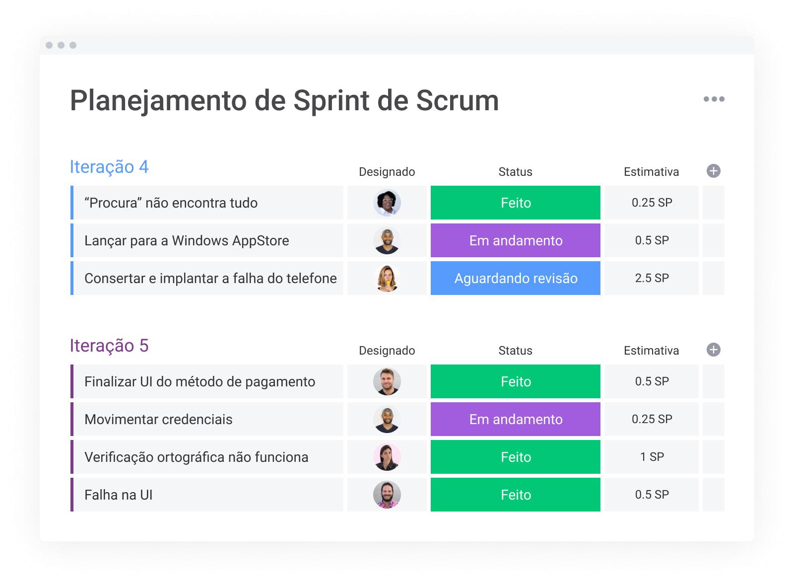 Como-criar-uma-equipe-Scrum-bem-sucedida