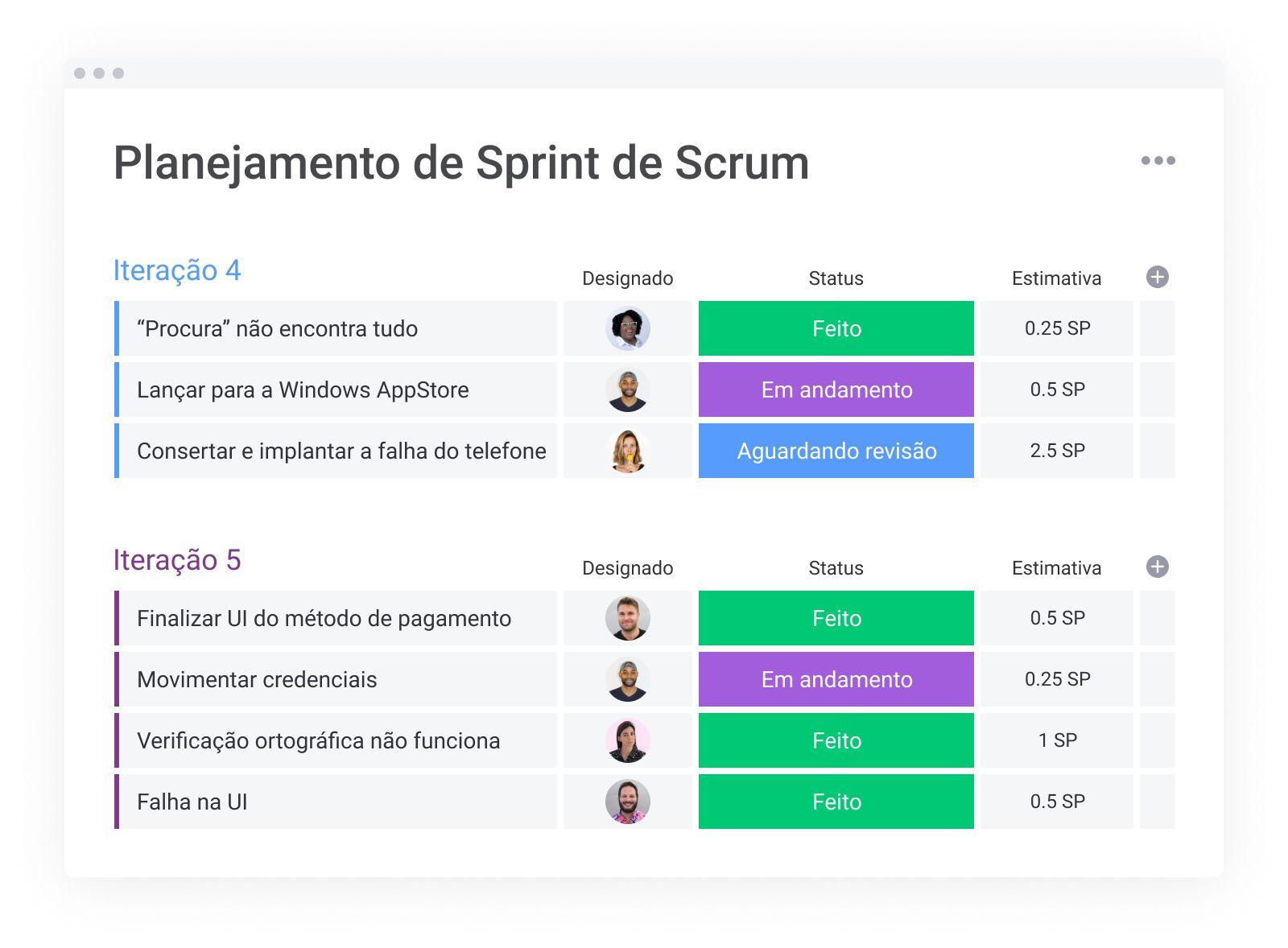 O segredo para o sucesso do gerenciamento ágil de projetos e do Scrum