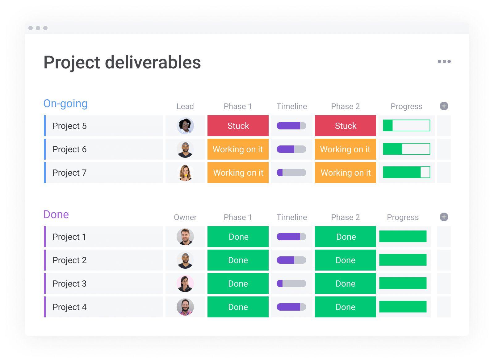 A screenshot of a sample of Project deliverables from Monday.com.