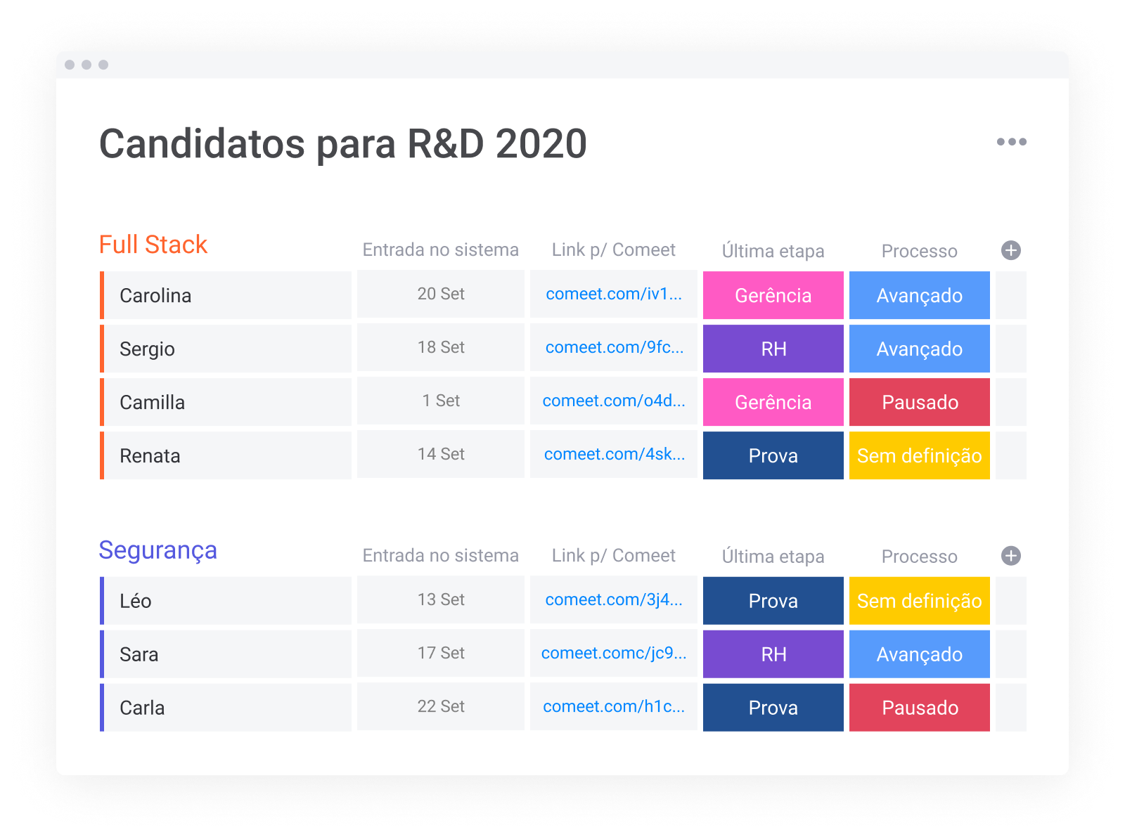 Template de Candidatos 2020