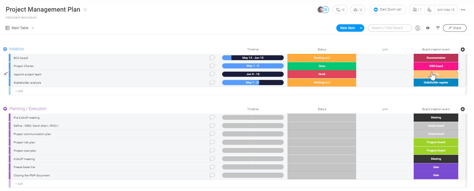 monday.com project management template