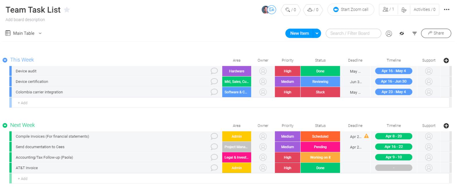 monday.com team task list