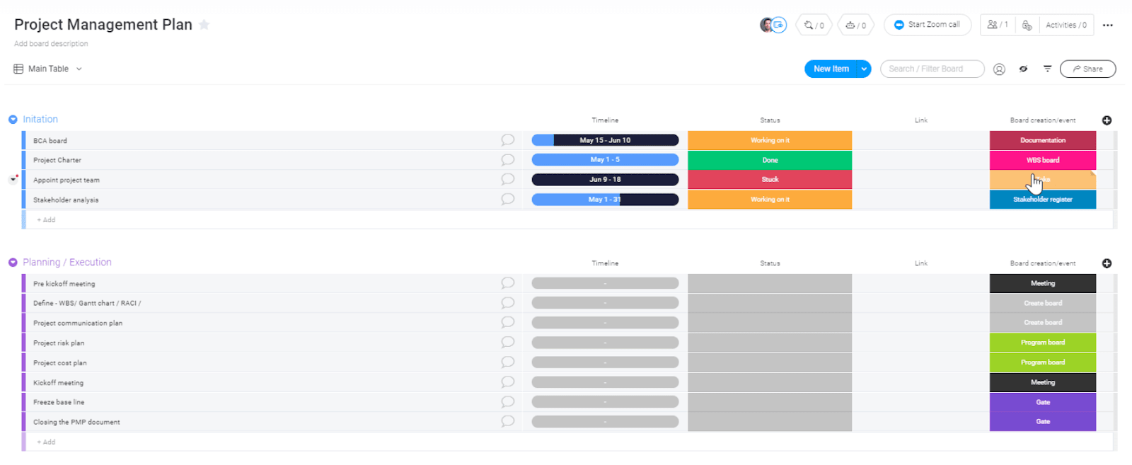 monday.com project management plan template