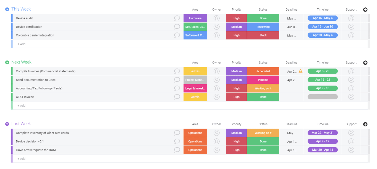 Social collaboration is easier with monday.com's team task tracker template