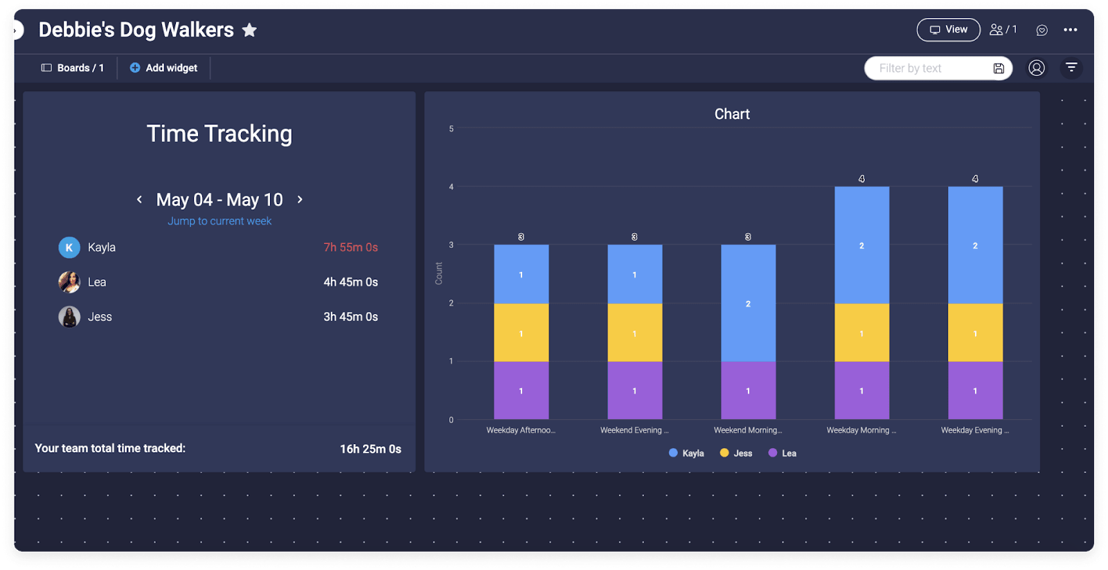 view of time tracking report by employee in monday.com