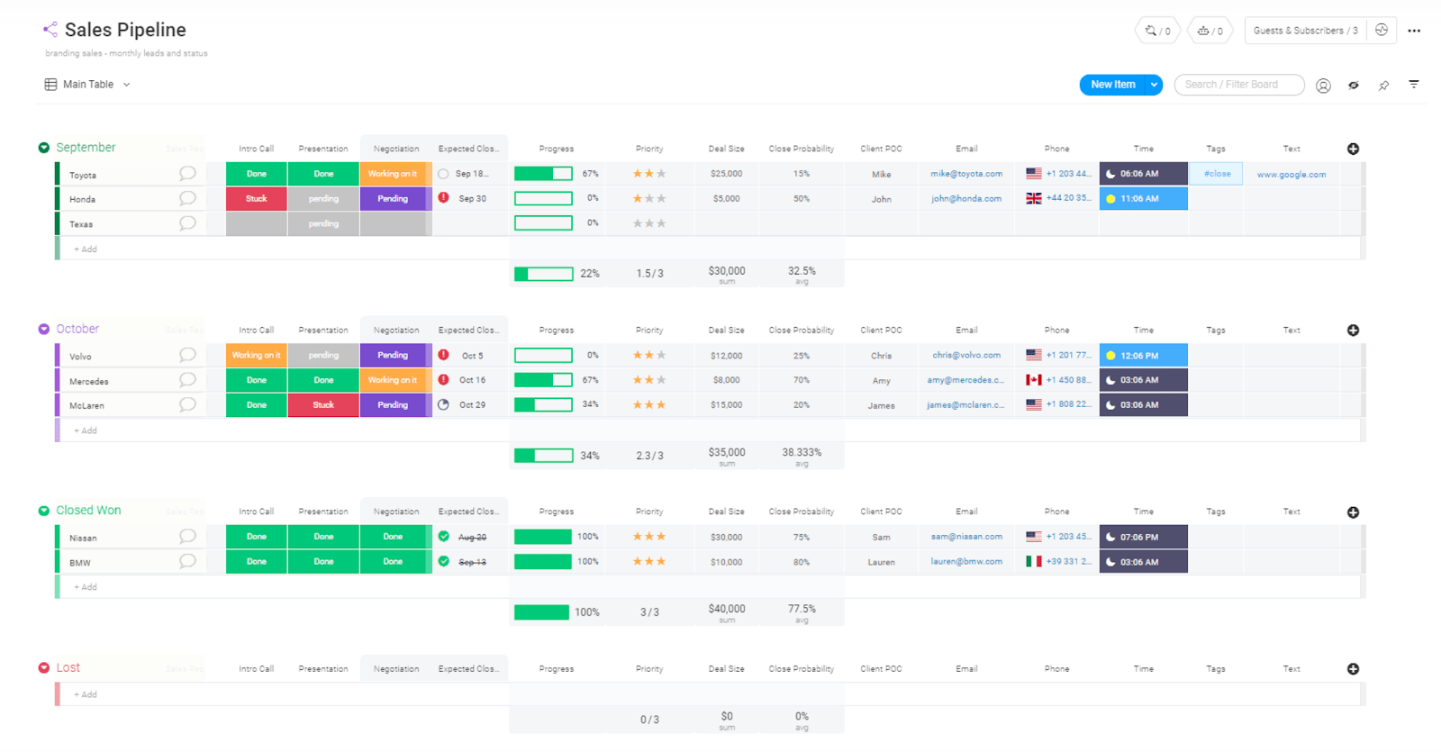 Screenshot of monday.com's sales pipeline template