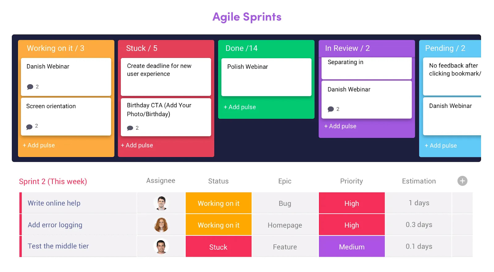 Asking for help when your stuck feels effortless with our project tracker template.