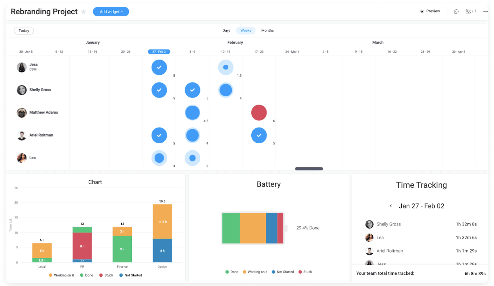 Workload views pair nicely with your workflow management strategy because you'll always know at a glance who's overwhelmed and who's underutilizes.