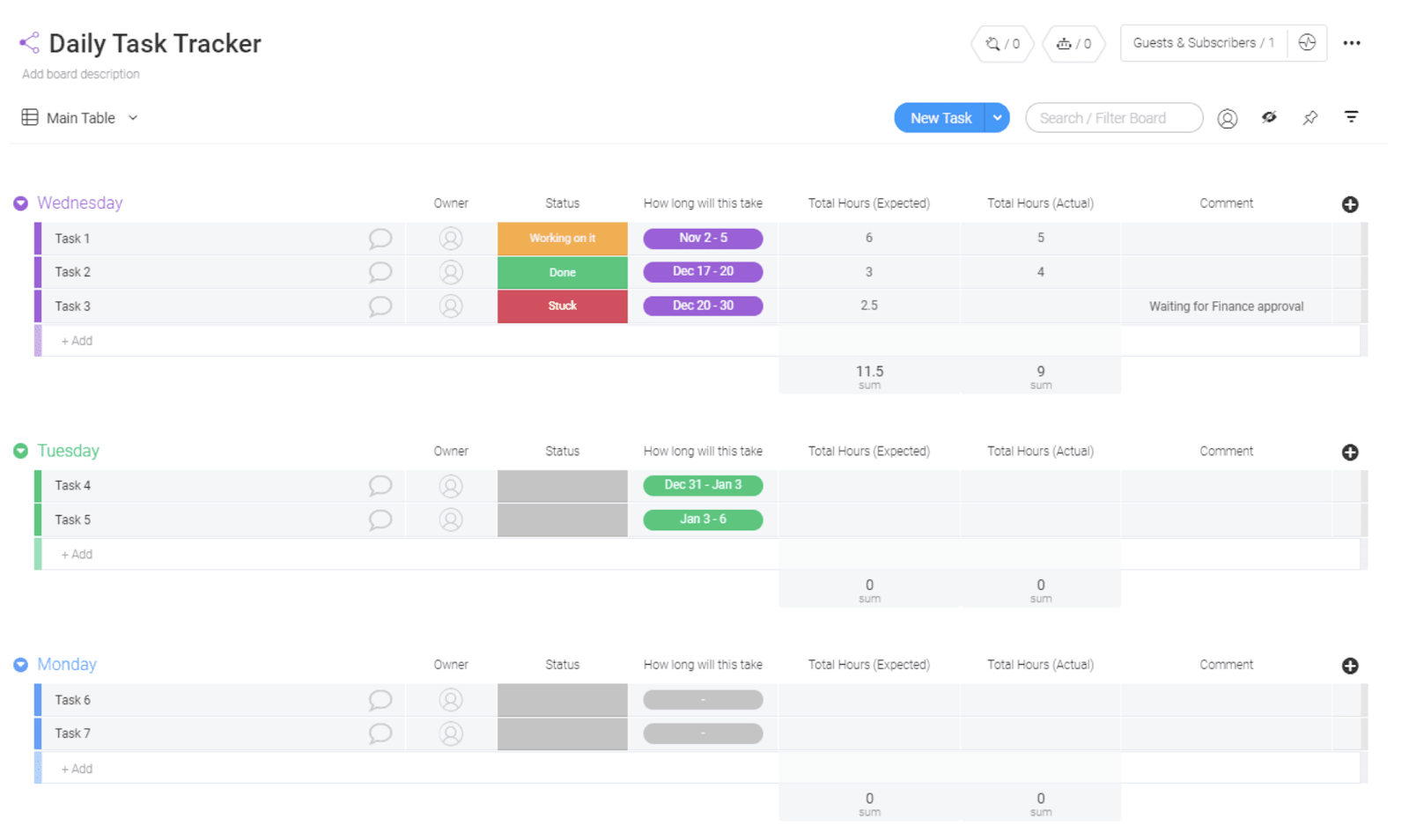 Workflow management needs a complimentary tracker for all the one-off daily things on your to do list.