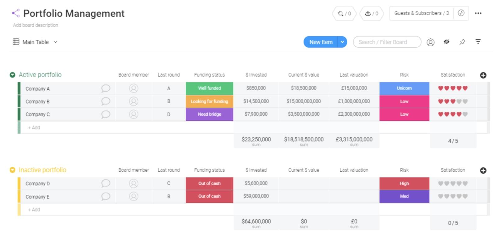 monday.com screenshot showing Portfolio Management template