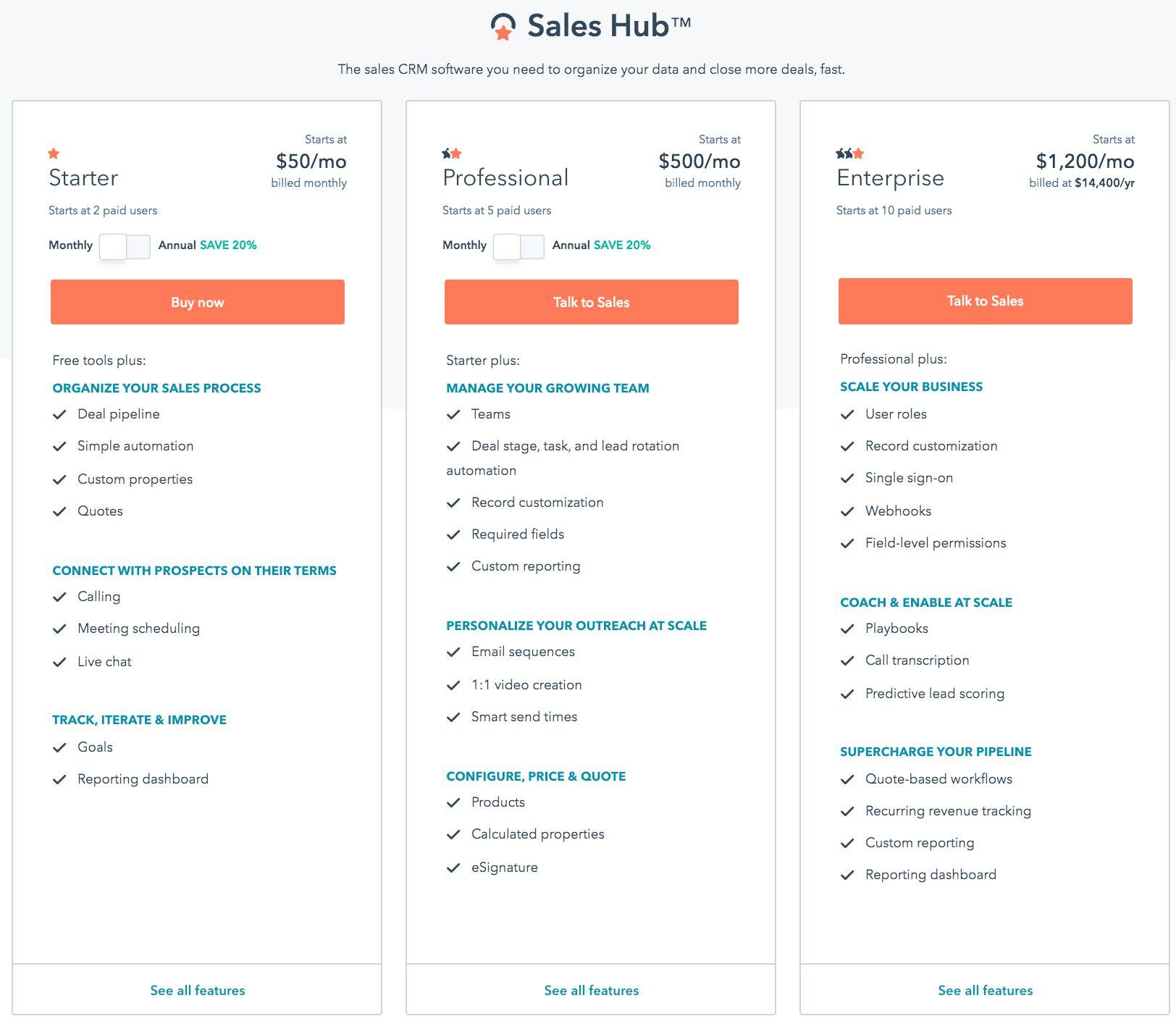 HubSpot CRM pricing