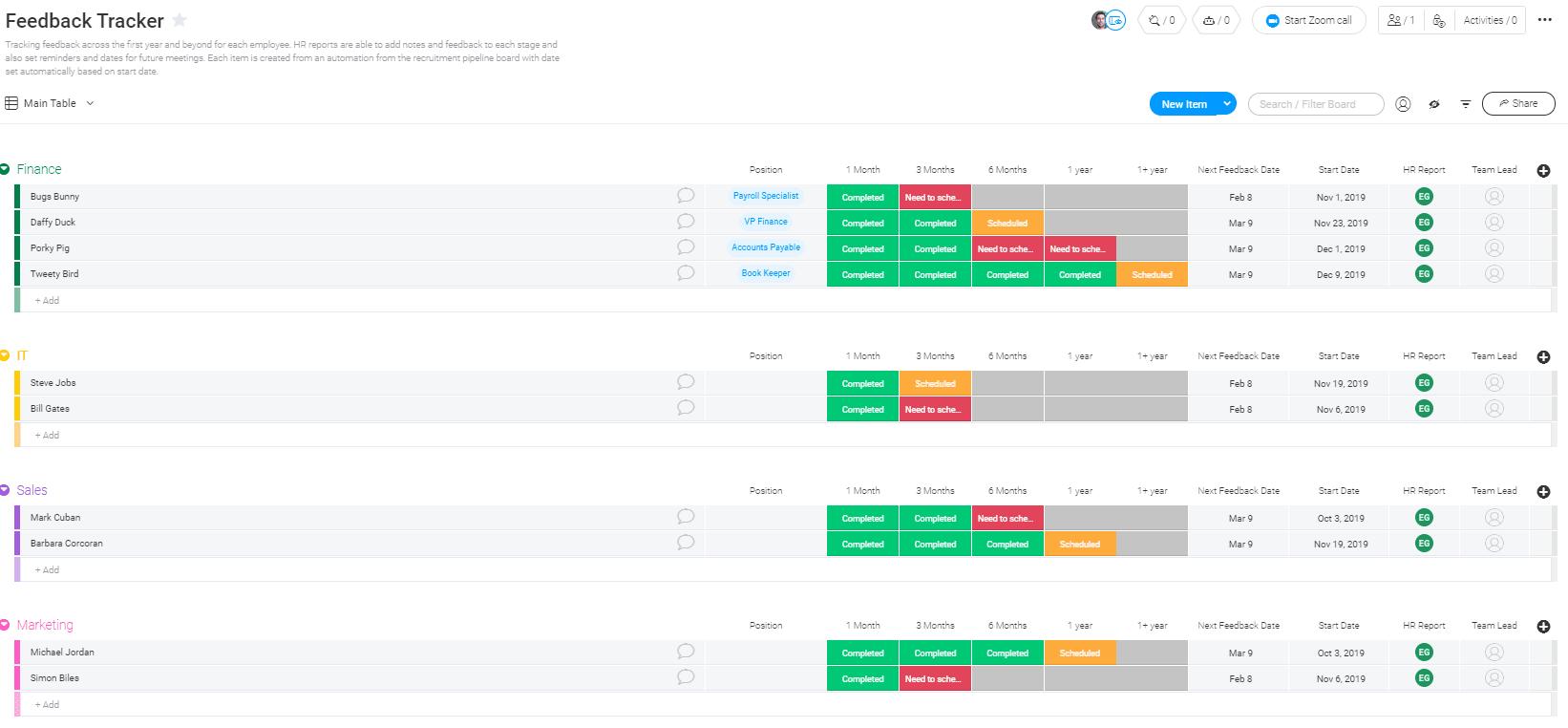 monday.com feedback tracker template