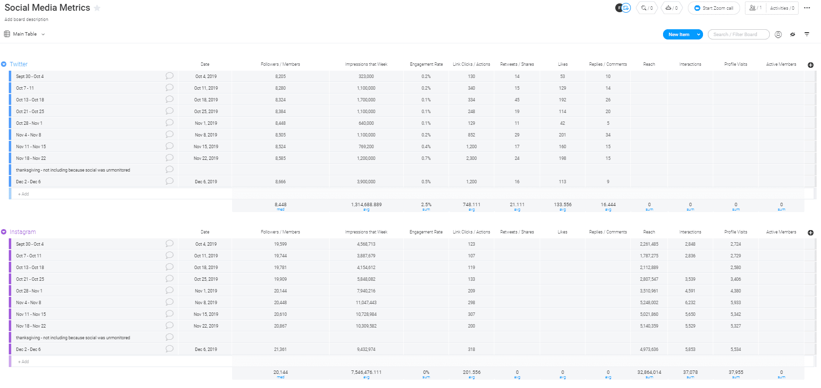 Spreadsheets on the dashboard