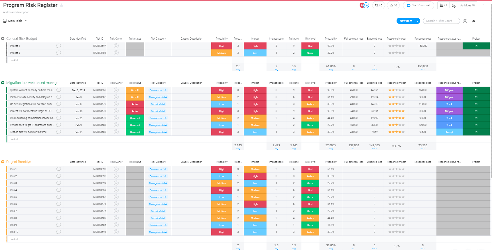 free program risk register template from monday.com