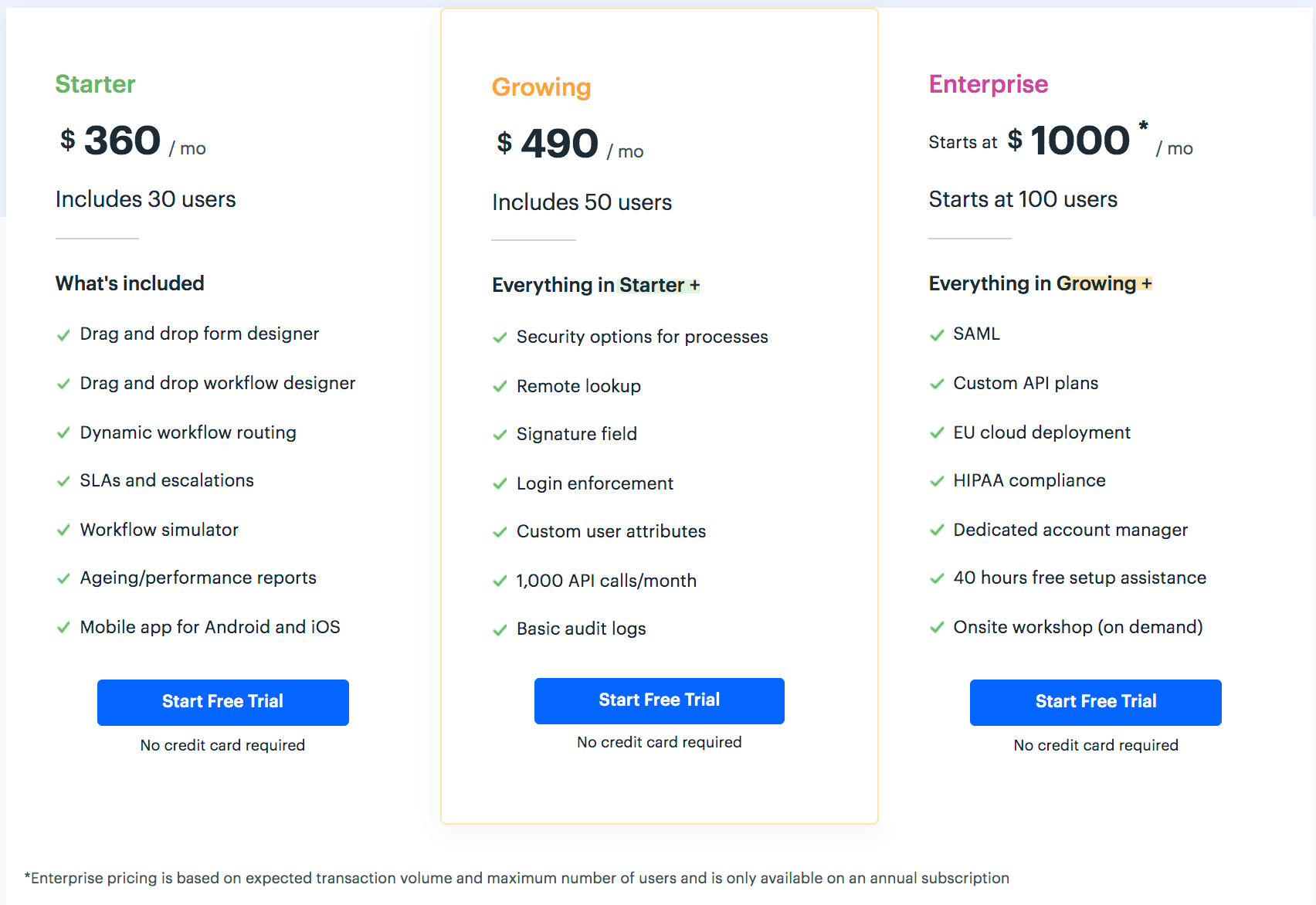 Image showing Kissflow's pricing.
