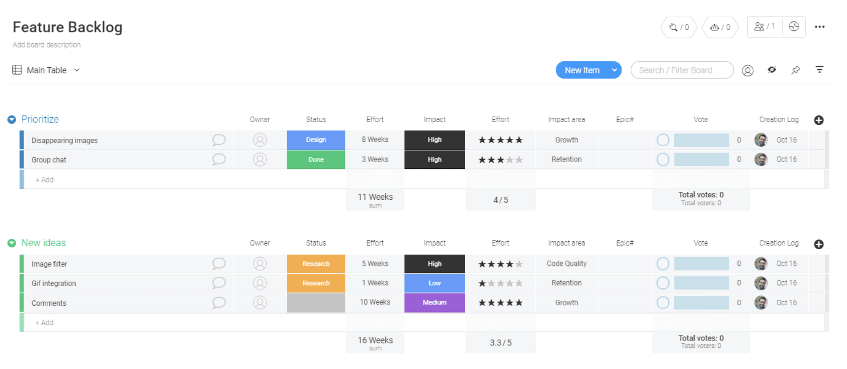 The feature backlog template makes it easy to store your wishlist and easily pull items for your sprint.