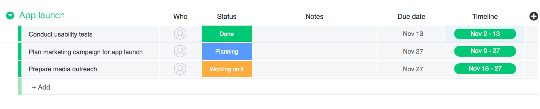 Project schedule example in monday.com