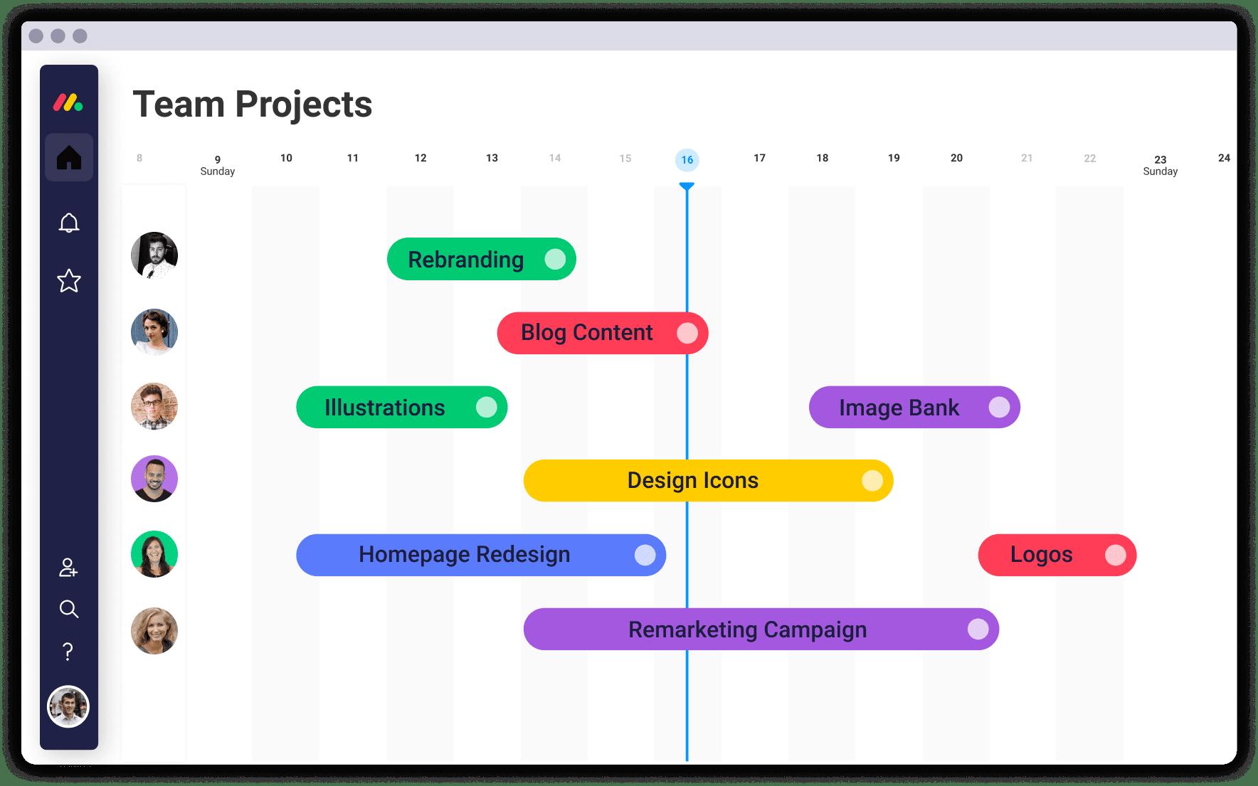 monday.com Gantt chart view showing team projects