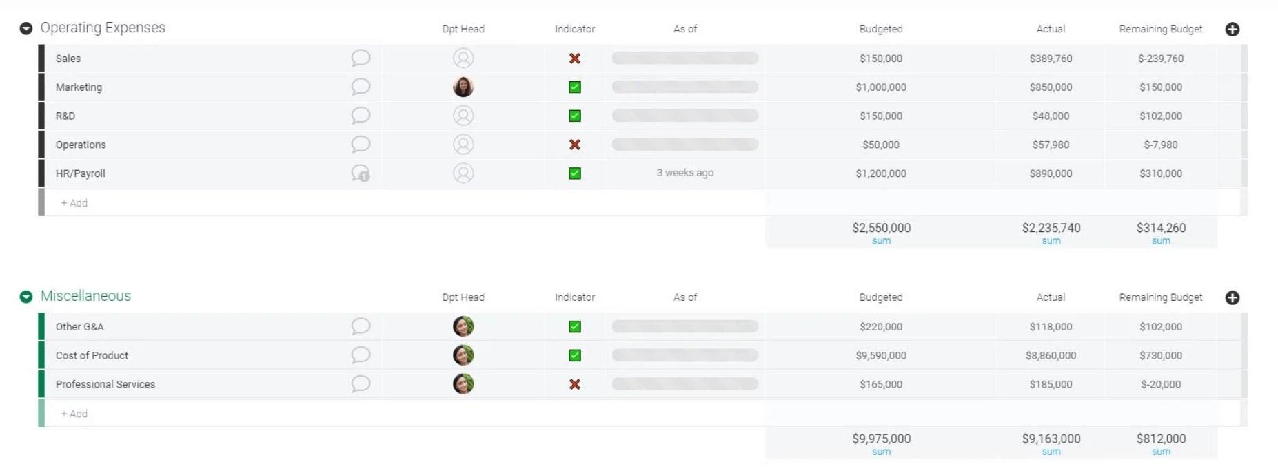 monday.com's Budget Tracker template