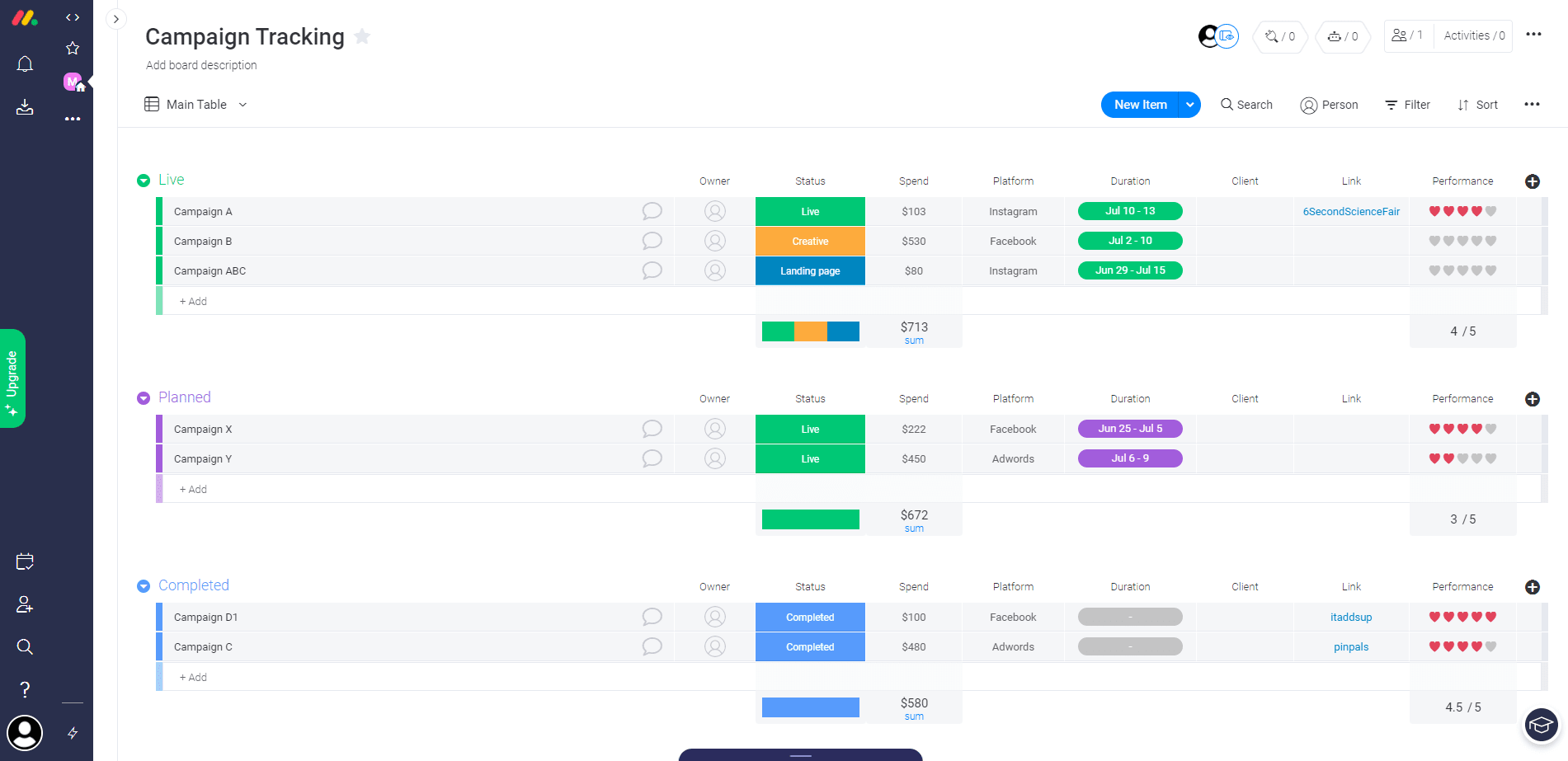 A sample campaign tracking from Monday.com.