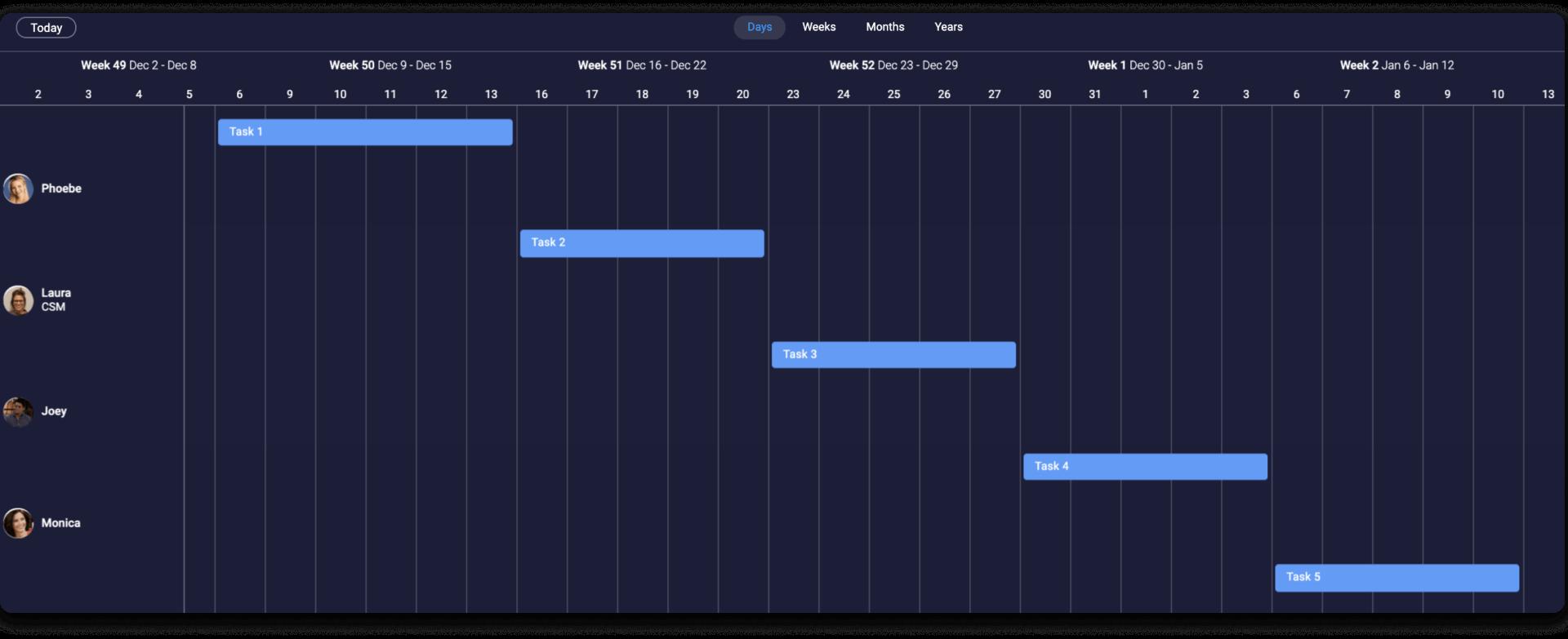 Gantt chart view in monday.com