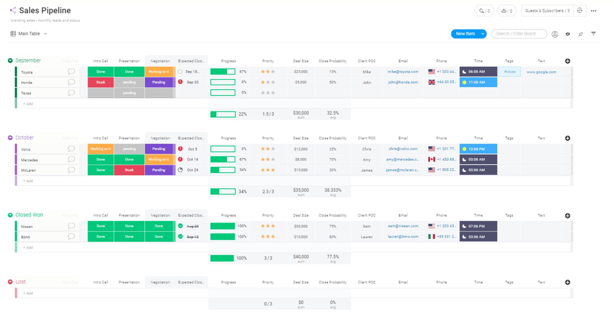 monday.com sales pipeline template