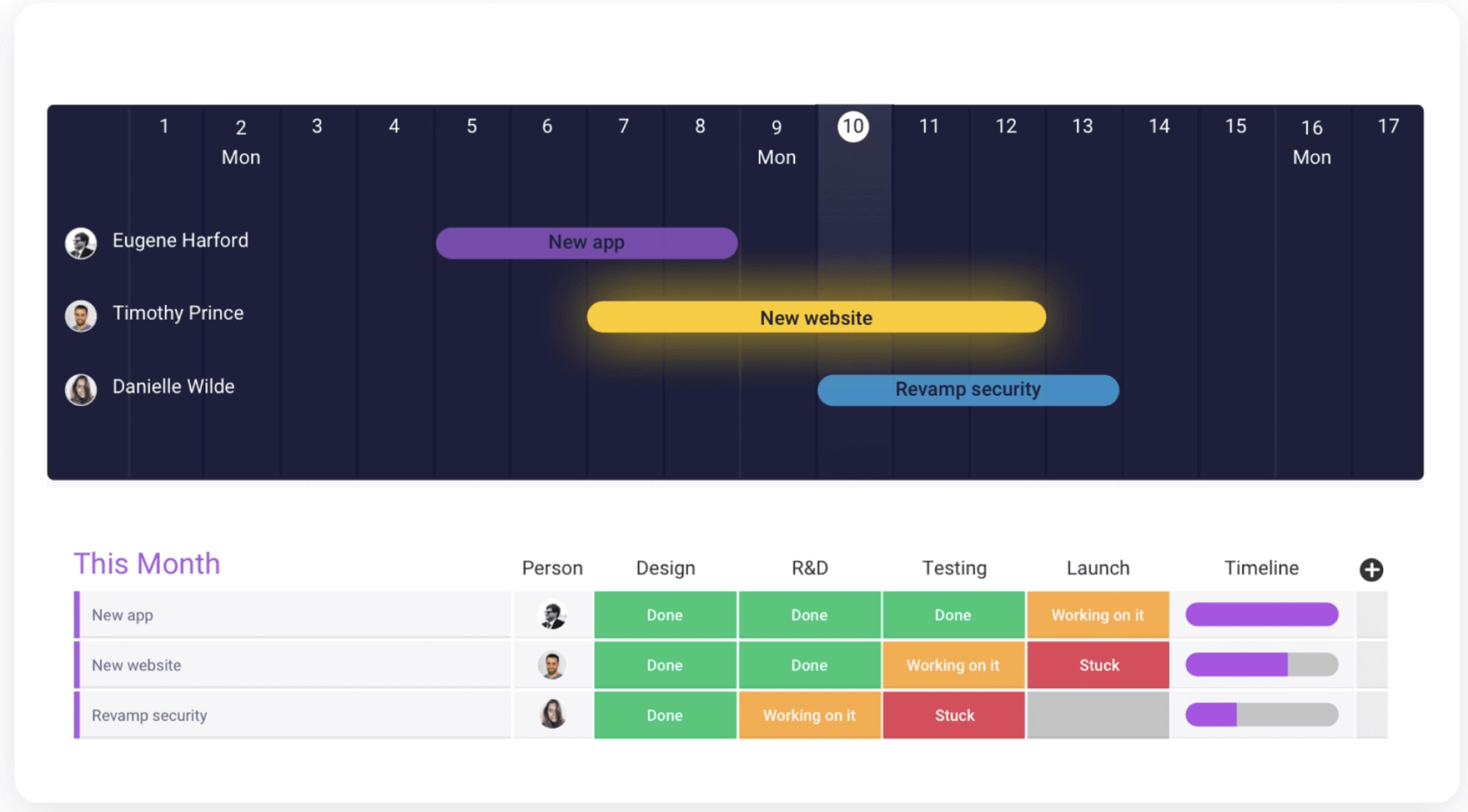 Screenshot of monday.com prokect management calendar