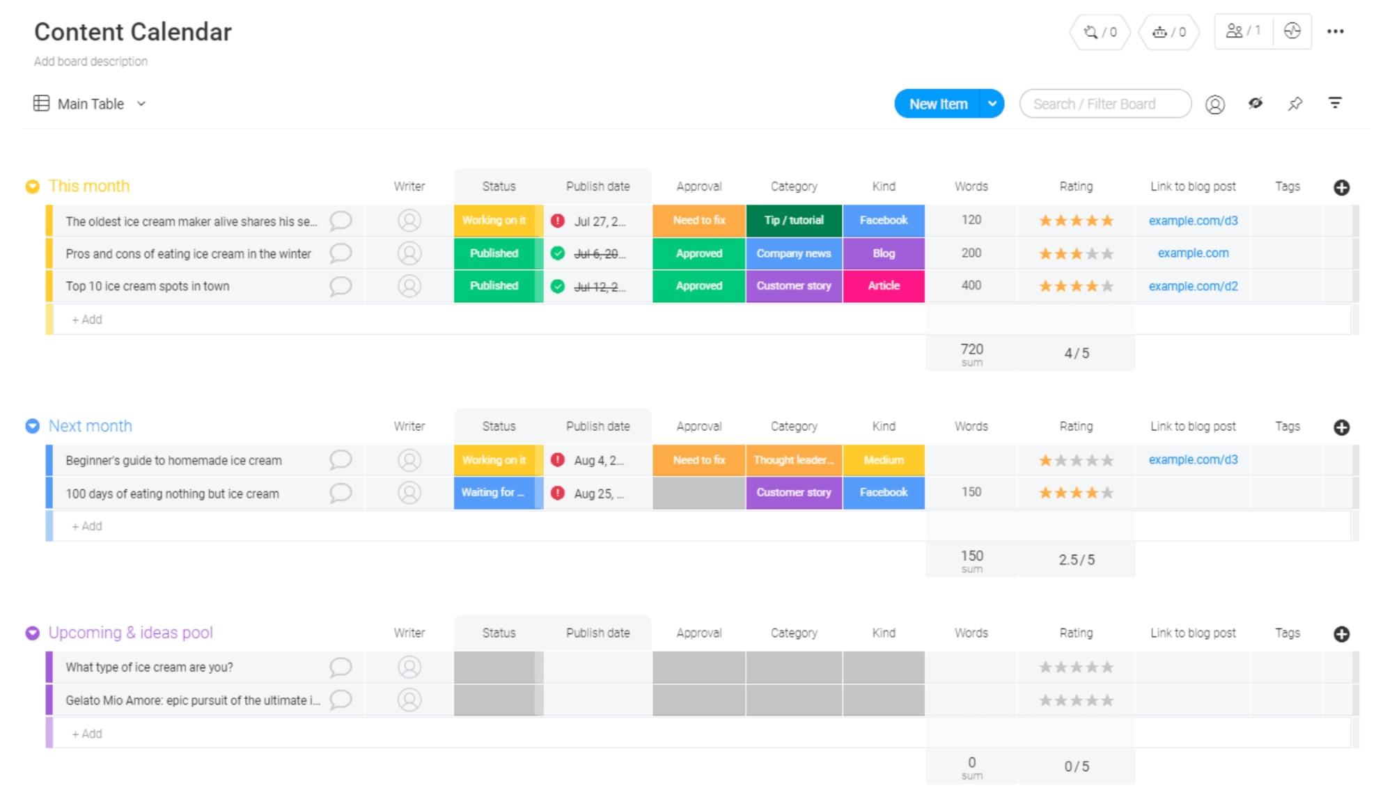 monday.com content calendar template