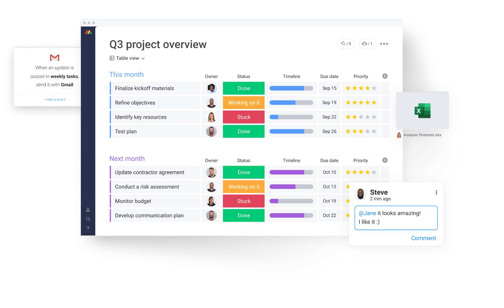 monday.com allows users to collaborate, integrate, and visualize their entire project in one place