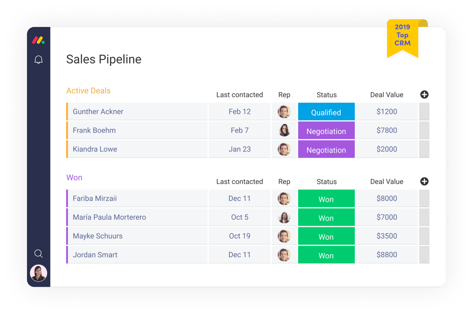 Photo of monday.com's sales pipeline template