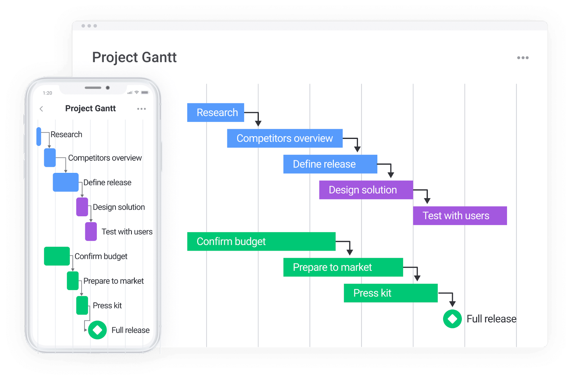 in monday.com, Gantt charts provide a robust project scheduling option.