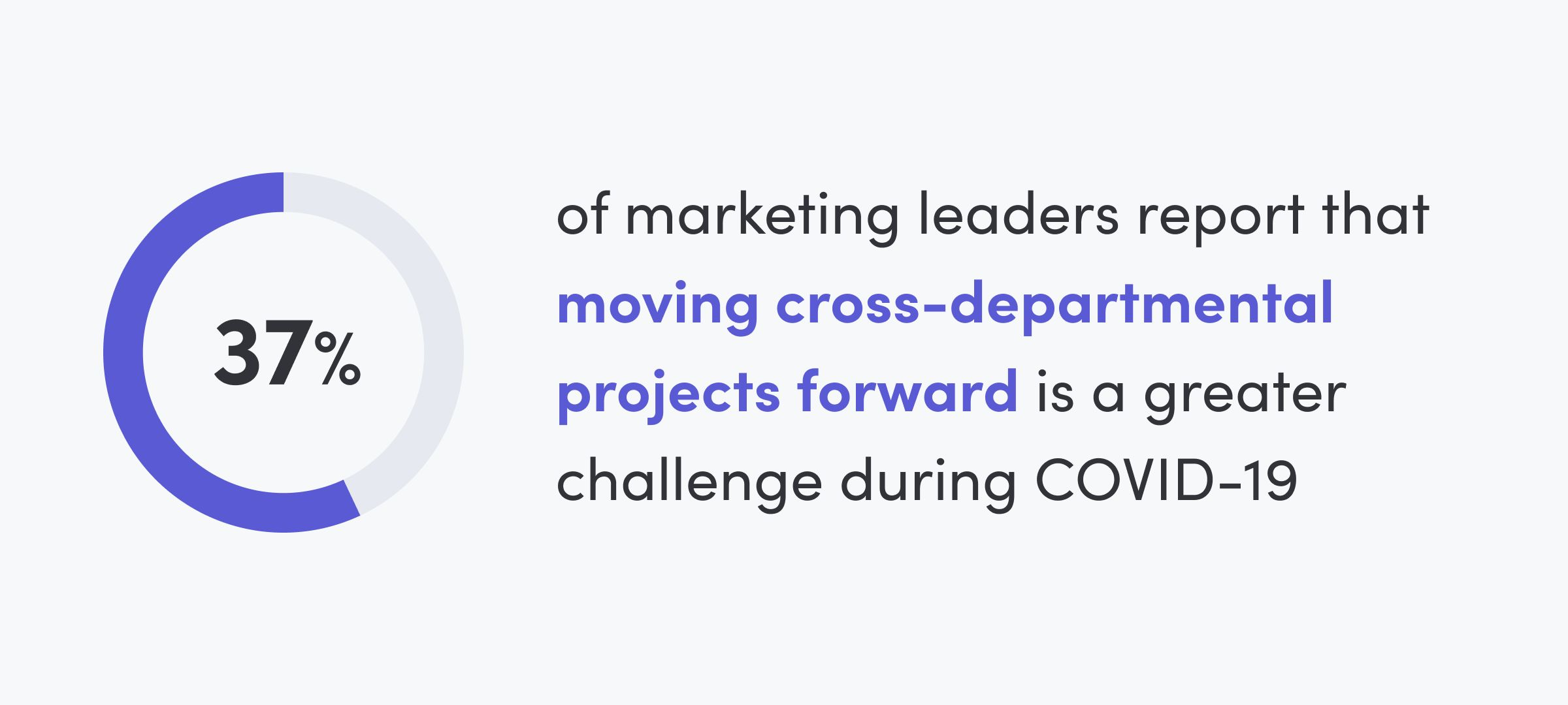 Crisis marketing: Cross-departmental projects