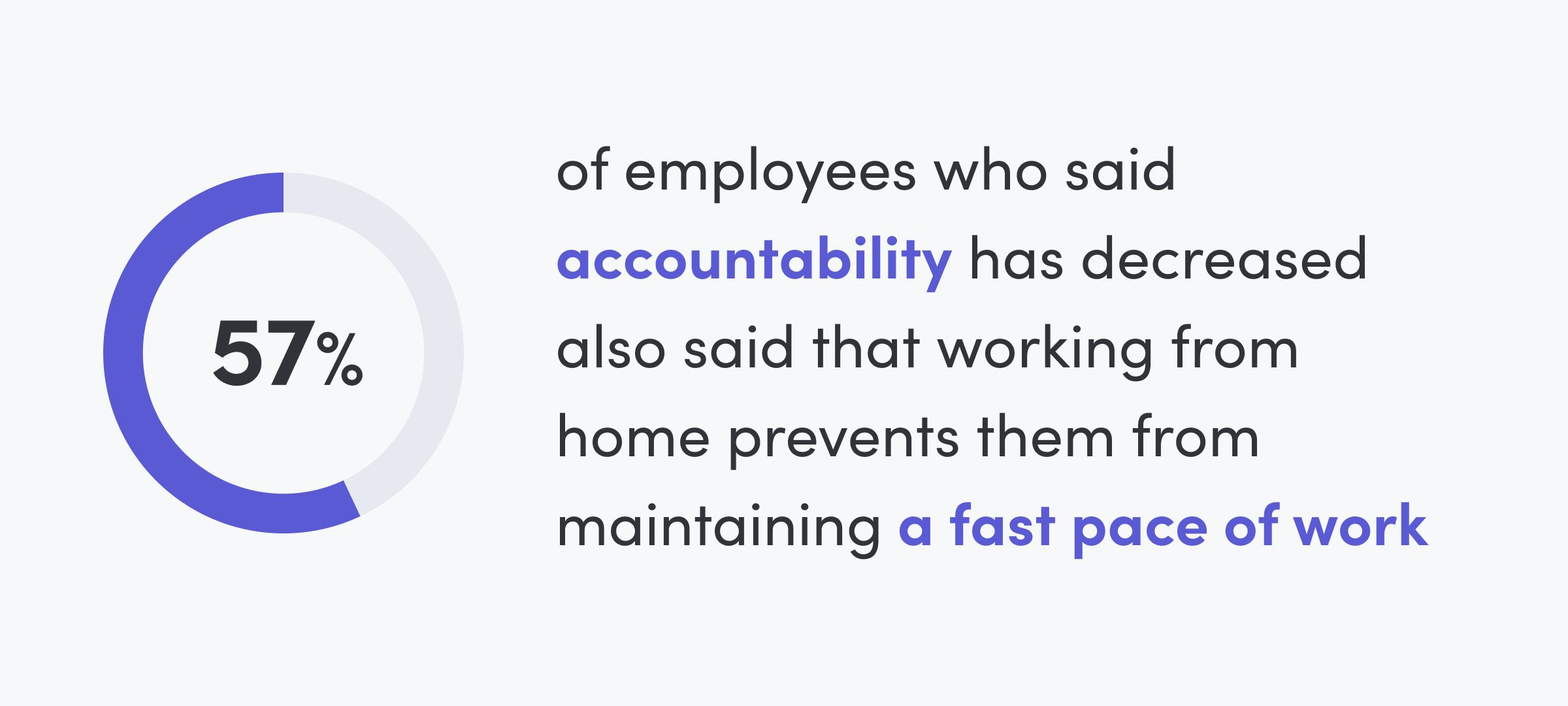 WFH: Accountability