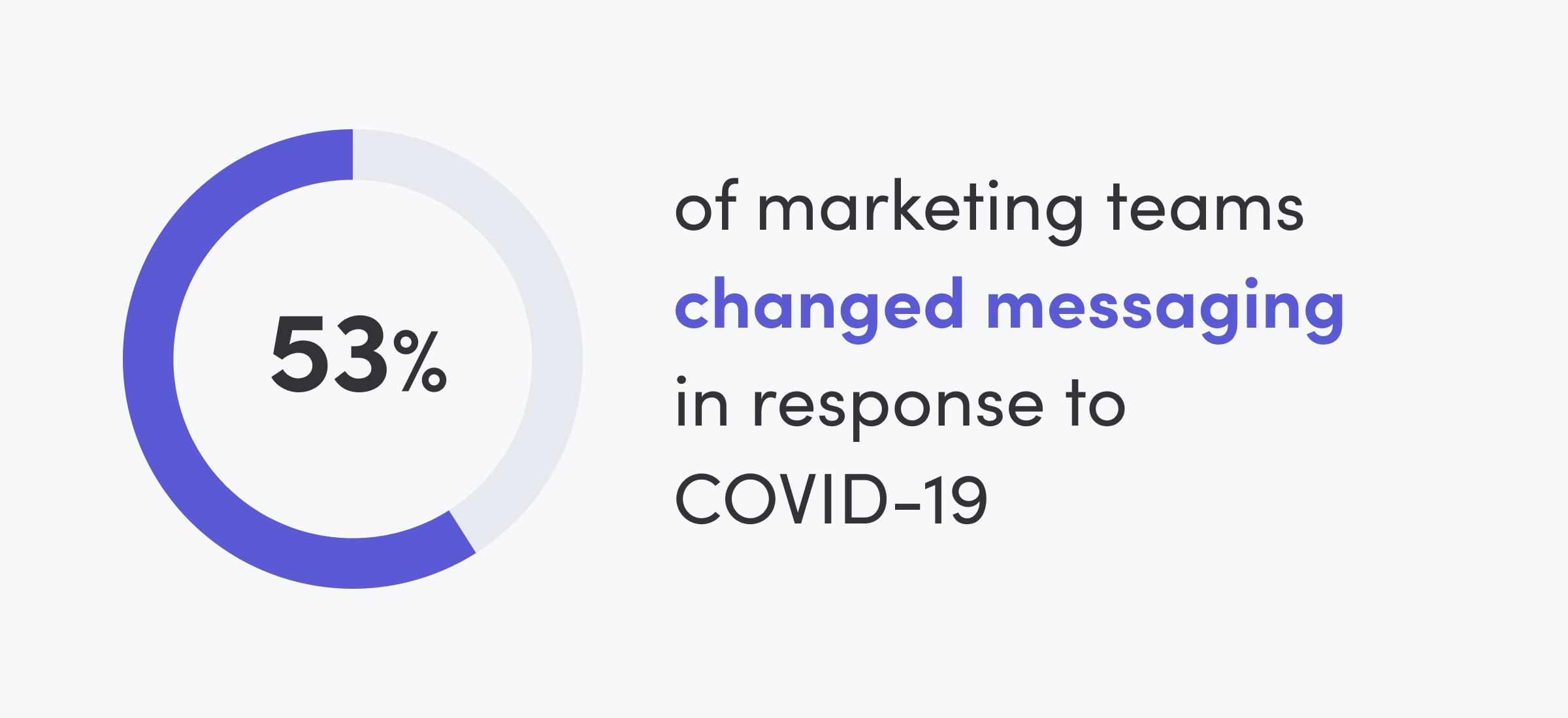 Crisis marketing: Messaging