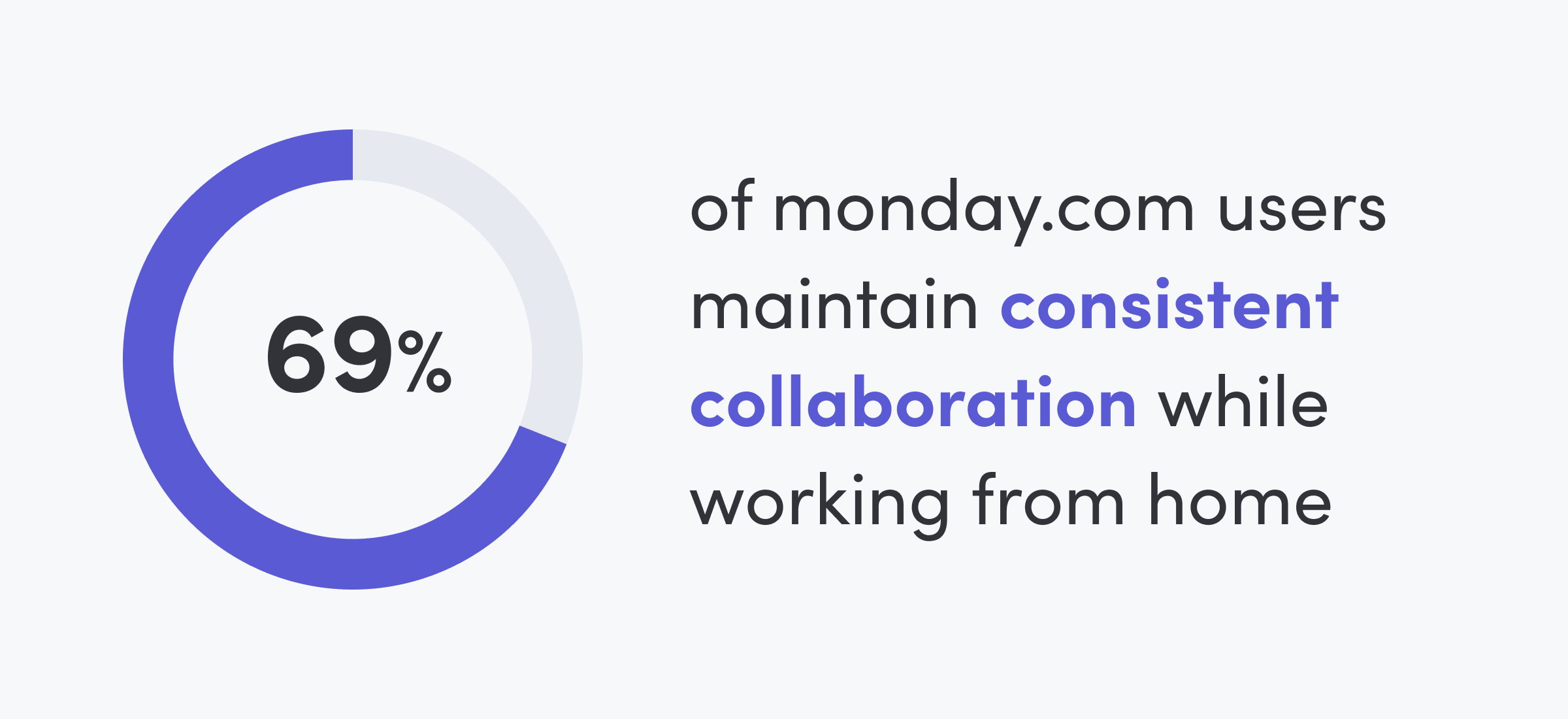 WFH Software: Collaboration