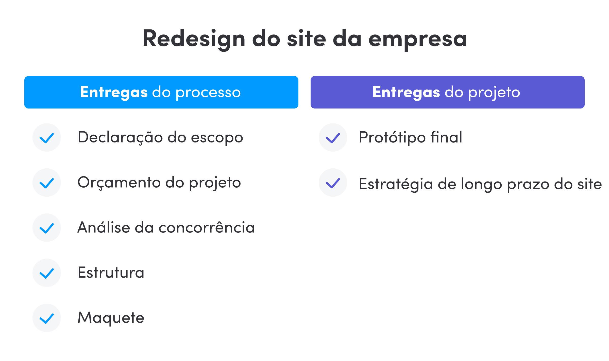 Exemplos-de-entregas-de-projeto