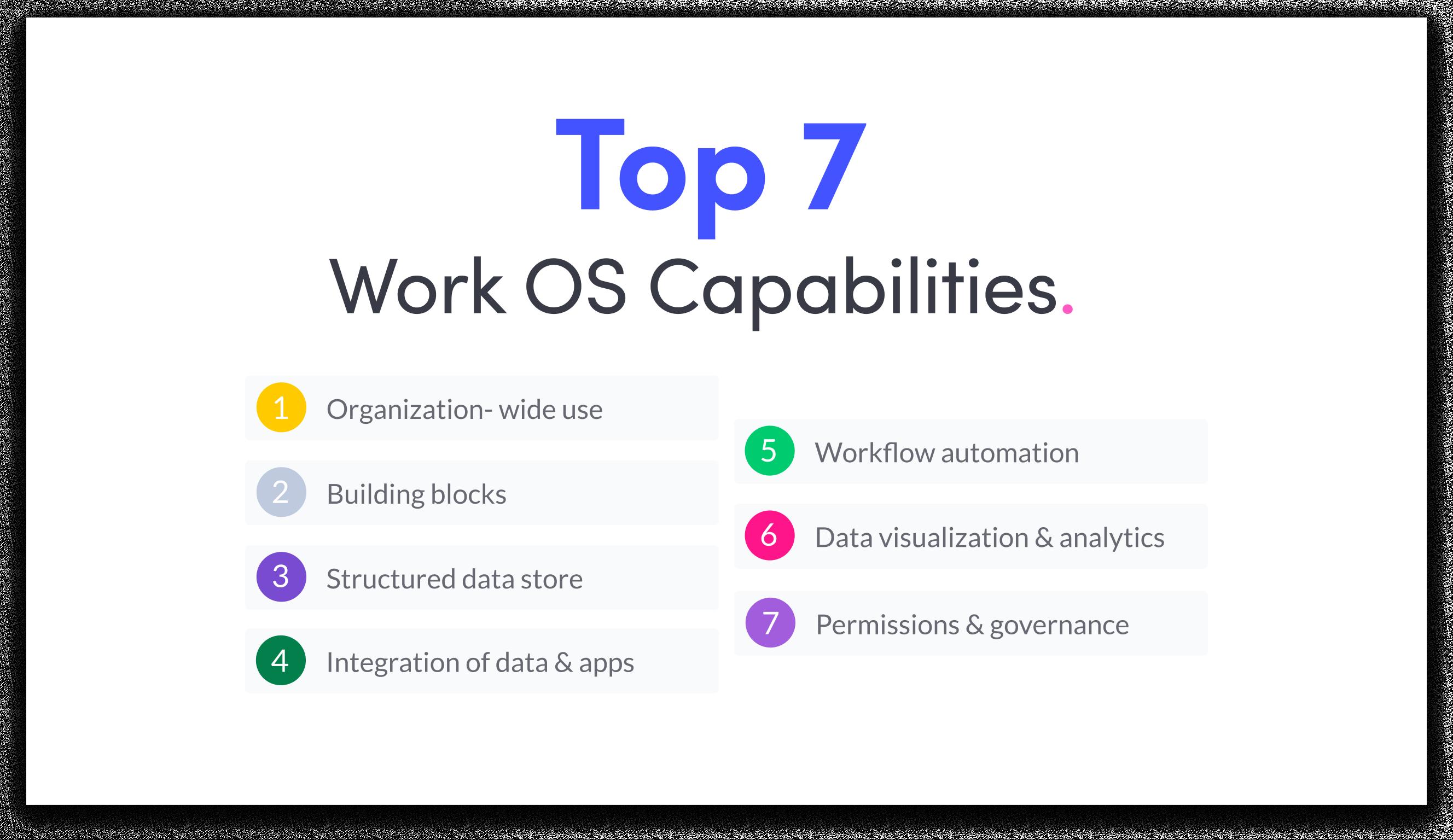 Work OS Critical Capabilities