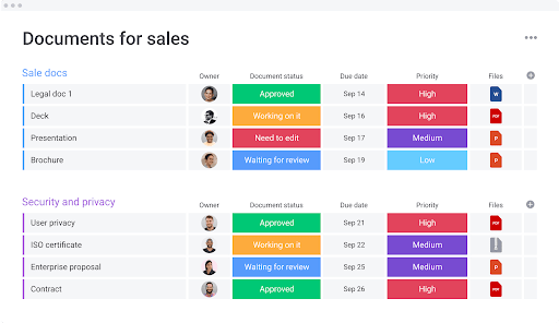 supporting sales template