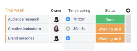 monday.com dashboard with time tracking column